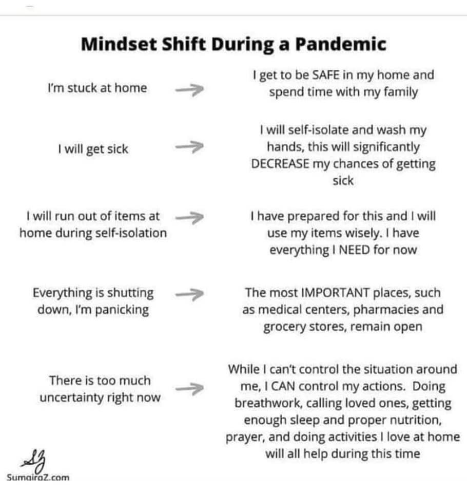 Mindset Shift During a Pandemic